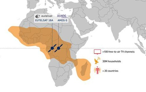 Eutelsat et Spacecom s'associent pour une meilleur diffusion des télévisions en Afrique