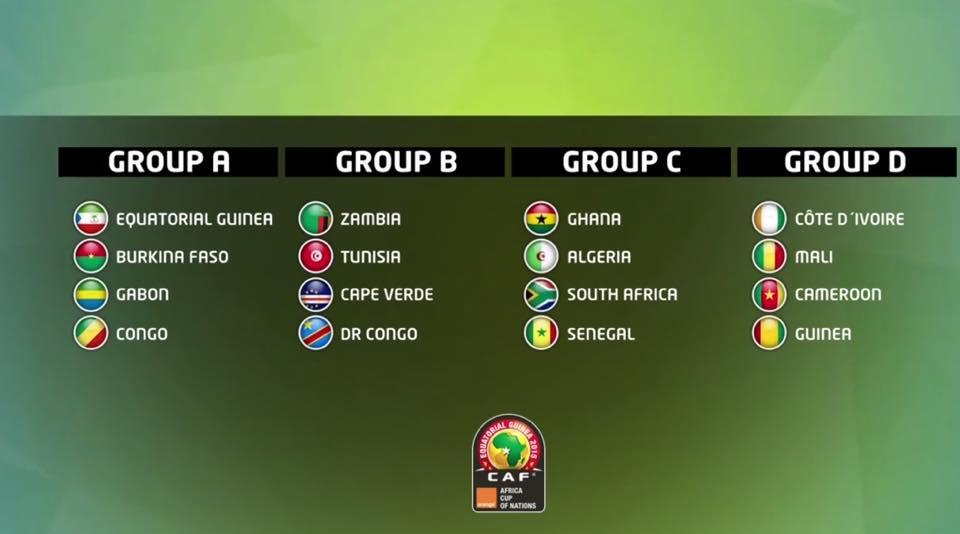 CAN 2015: la CEMAC dans le groupe A