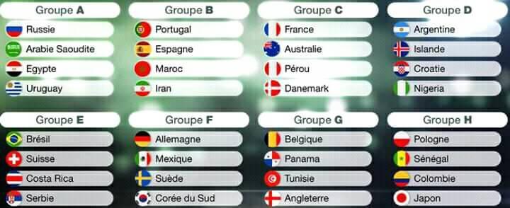 Mondial Russie 2018 : le Nigeria jouera contre l'Argentine de Messi
