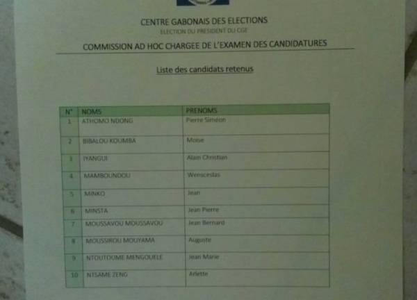 Urgent: 10 candidats retenus pour la présidence du CGE