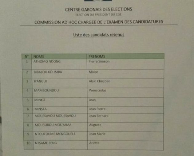 Alerte: liste des 10 candidats retenus pour la présidence du CGE